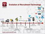 evolution of recruitment technology