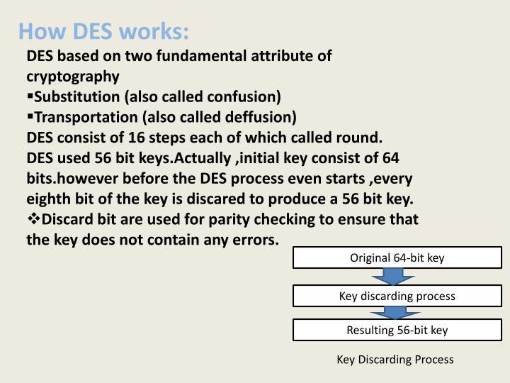 How DES works: