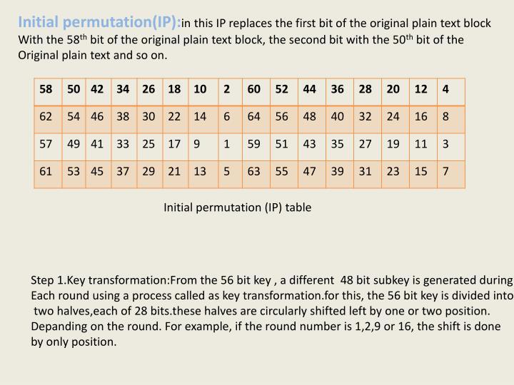 Initial permutation(IP):