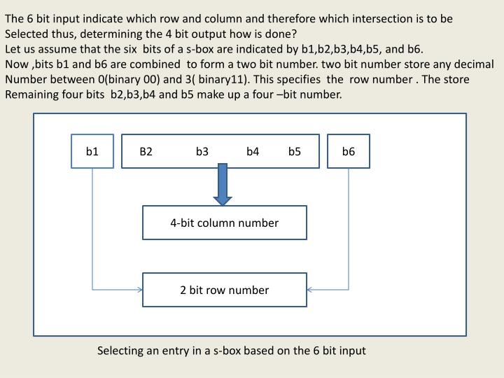 The 6 bit input indicate which row and column and therefore which intersection is to be