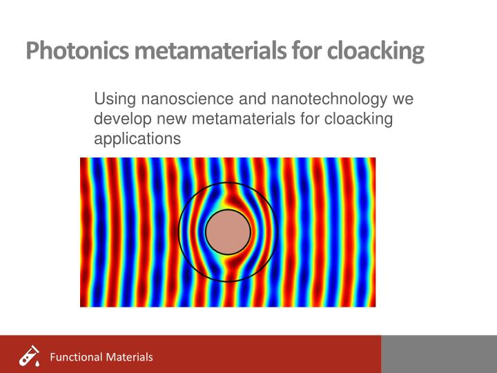 Photonics metamaterials for