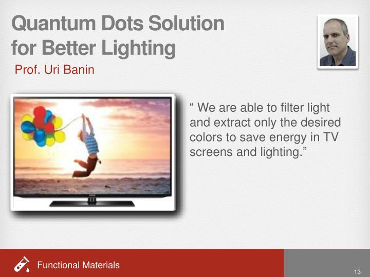 Quantum Dots Solution