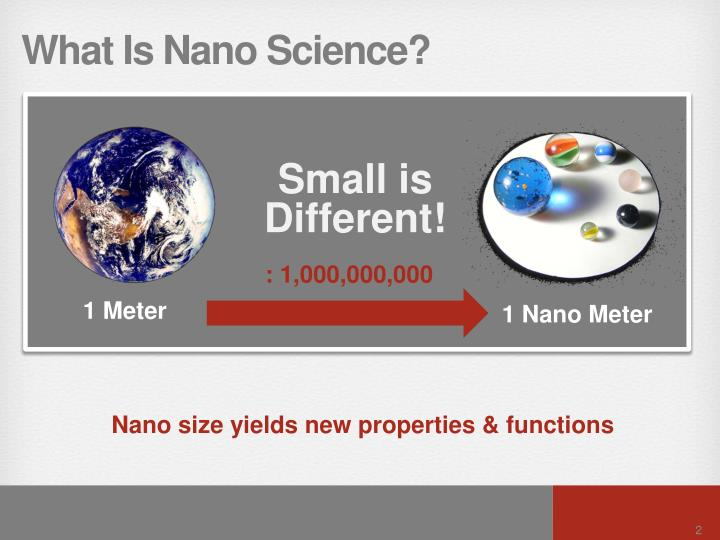 What Is Nano Science?