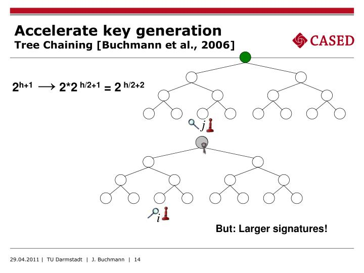 Accelerate key generation