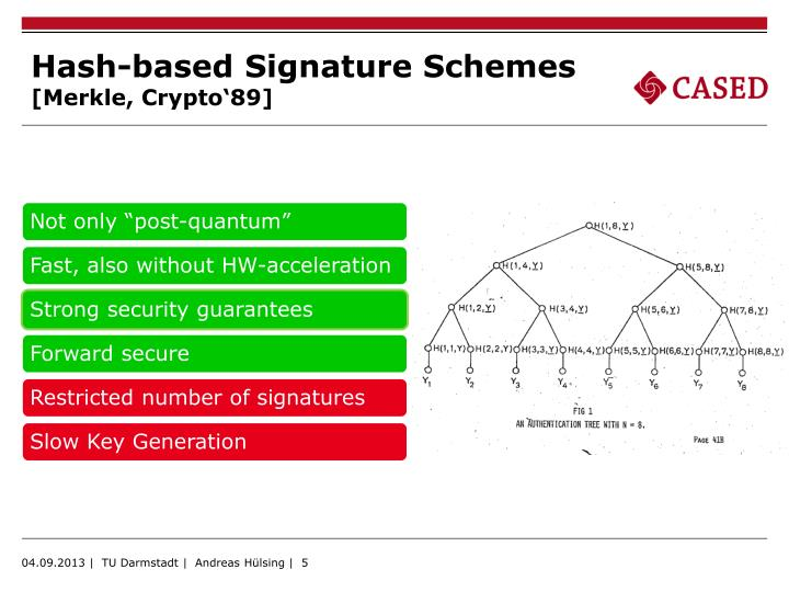Hash-based Signature Schemes
