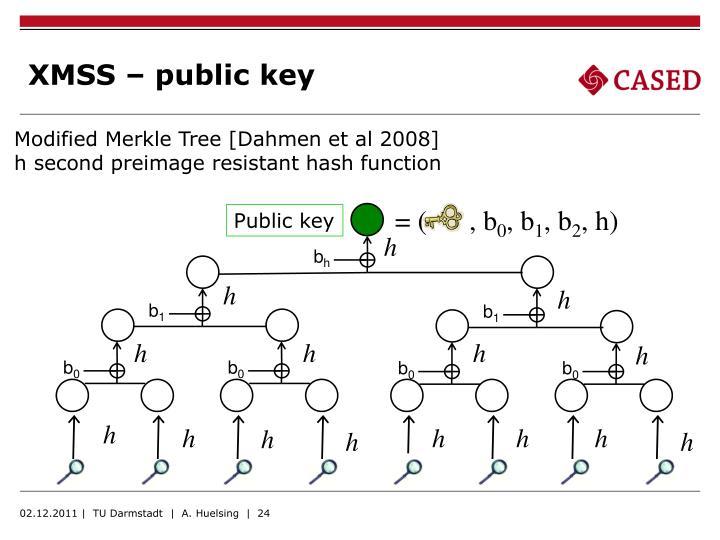 XMSS – public key