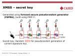 xmss secret key