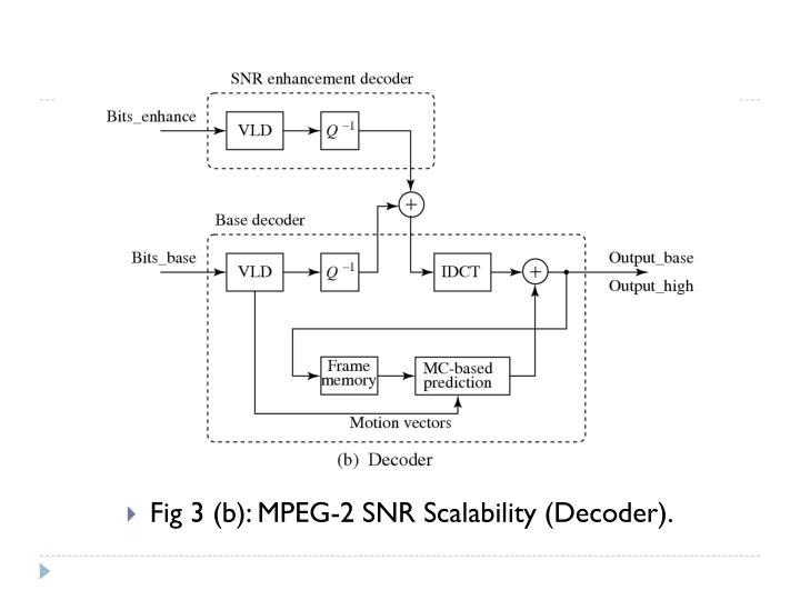 Fig 3 (b): MPEG-2 SNR Scalability (Decoder).