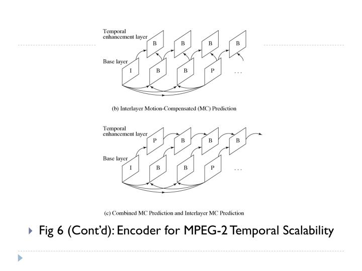 Fig 6 (Cont'd): Encoder for MPEG-2 Temporal Scalability