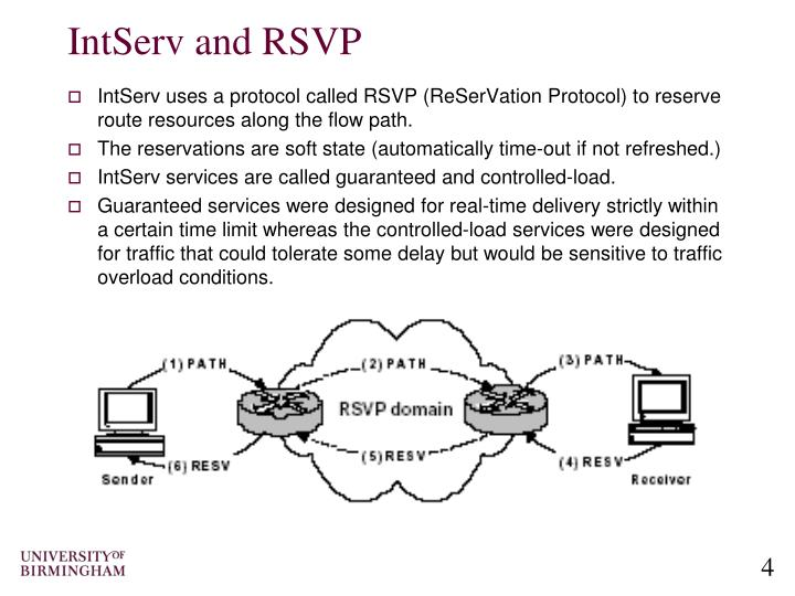 IntServ and RSVP