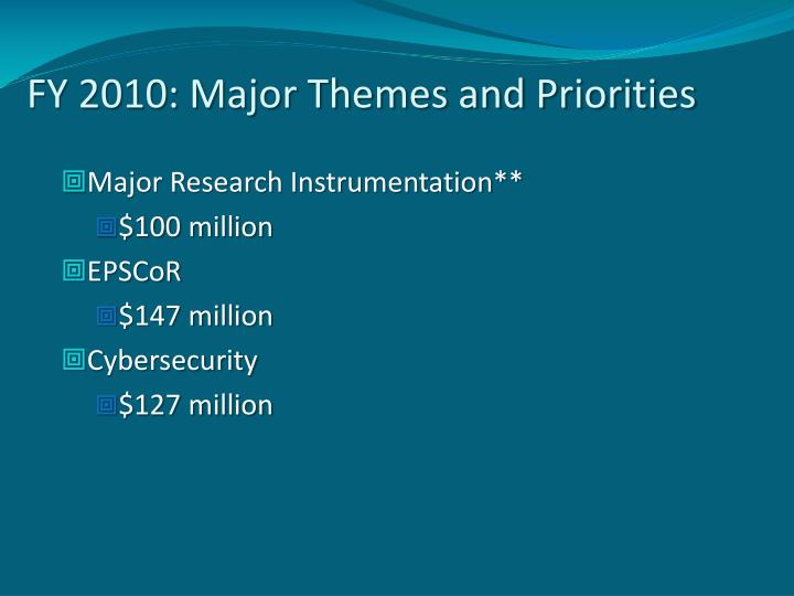FY 2010: Major Themes and Priorities