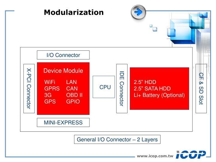 Modularization