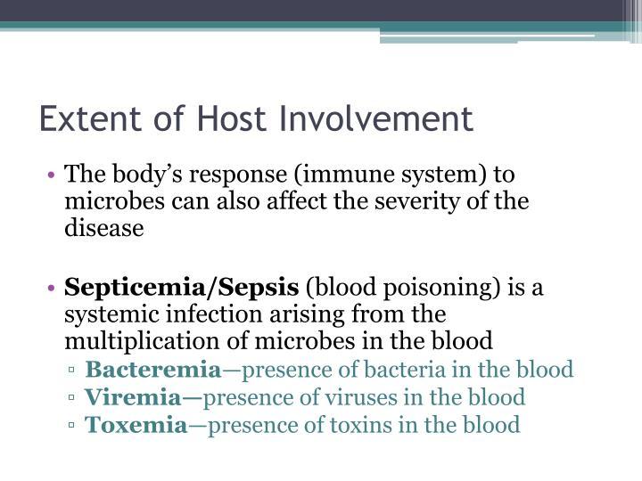 Extent of Host Involvement