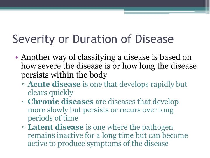 Severity or Duration of Disease