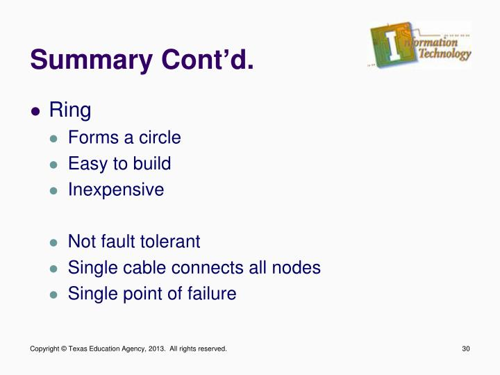 Summary Cont'd.