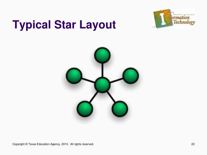 Typical Star Layout