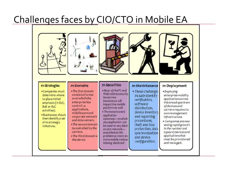 Challenges faces by CIO/CTO in Mobile EA