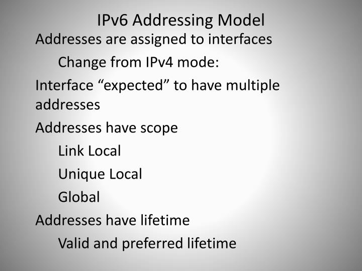 IPv6 Addressing Model