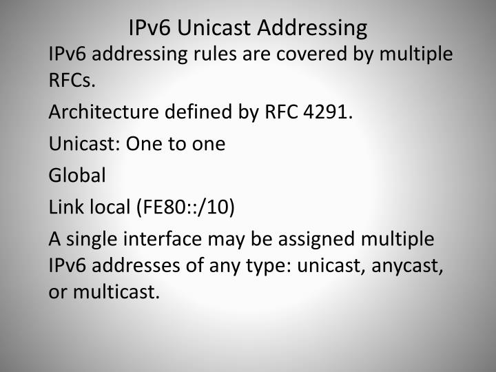 IPv6 Unicast Addressing