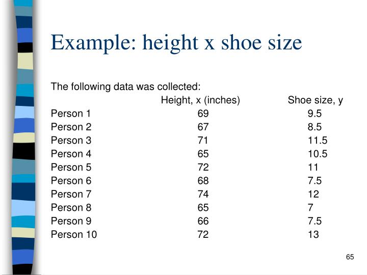 Example: height