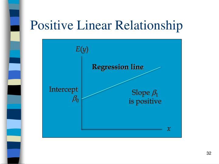 Positive Linear