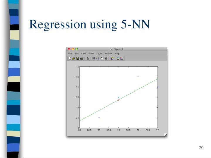 Regression using 5-NN