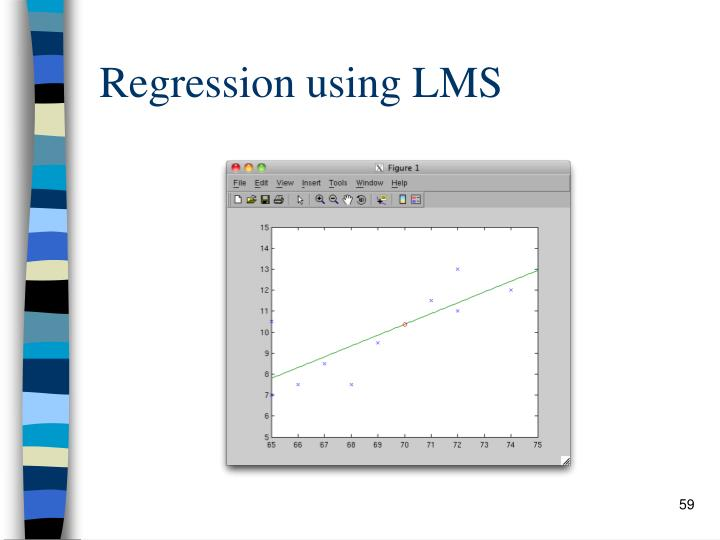 Regression using LMS