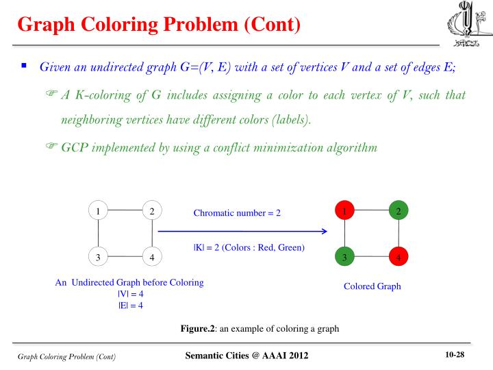 Graph Coloring Problem (Cont)