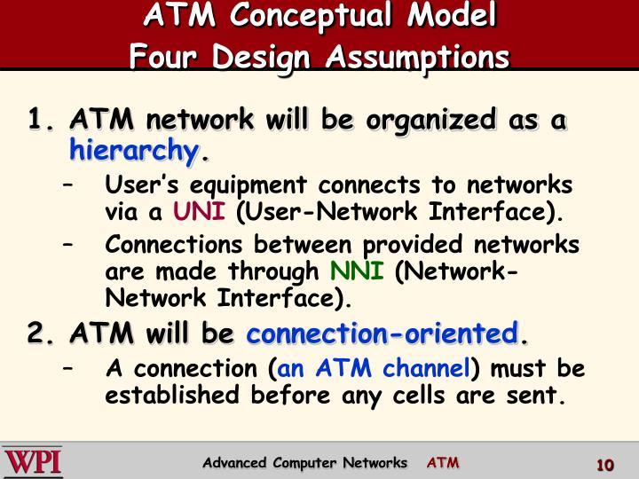 ATM Conceptual Model