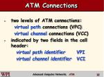 atm connections
