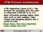 atm protocol architecture