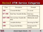 revised atm service categories