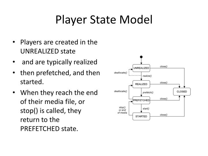 Player State Model