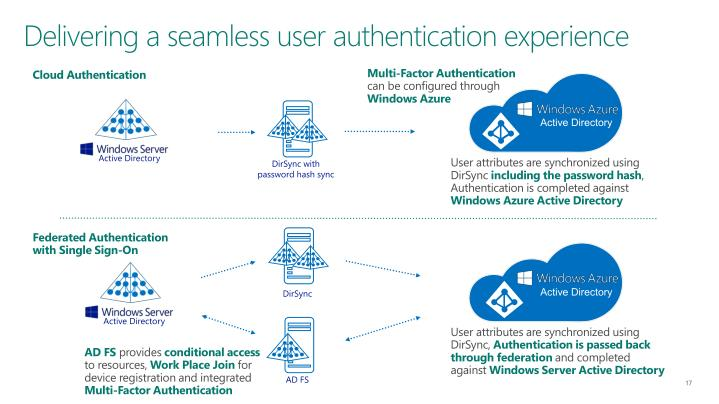 Delivering a seamless user authentication experience