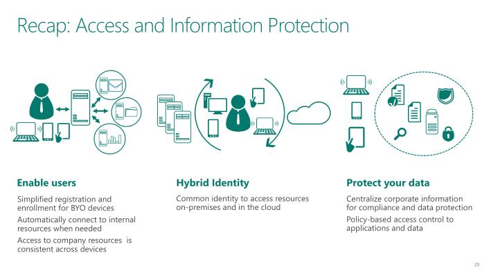 Recap: Access and Information Protection