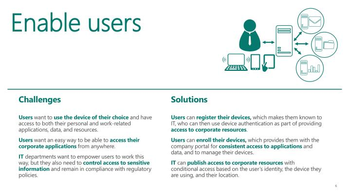 Enable users