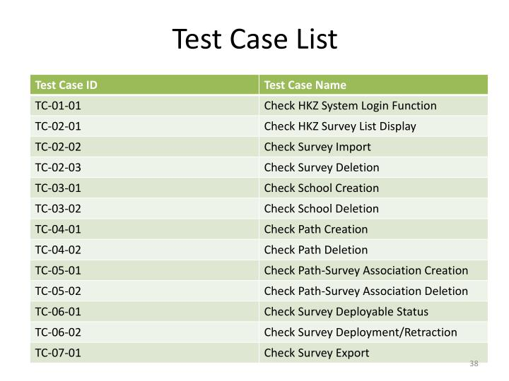 Test Case List
