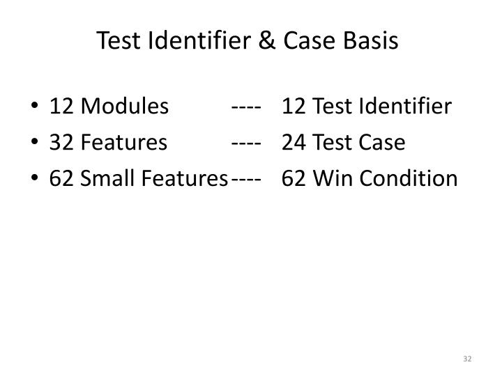 Test Identifier & Case Basis