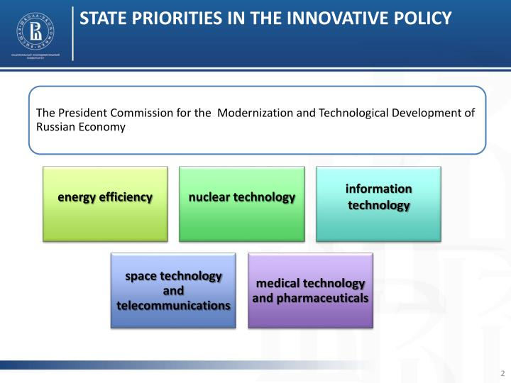 STATE PRIORITIES IN THE INNOVATIVE POLICY