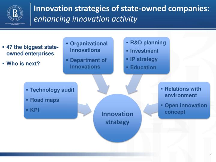Innovation strategies of state-owned companies
