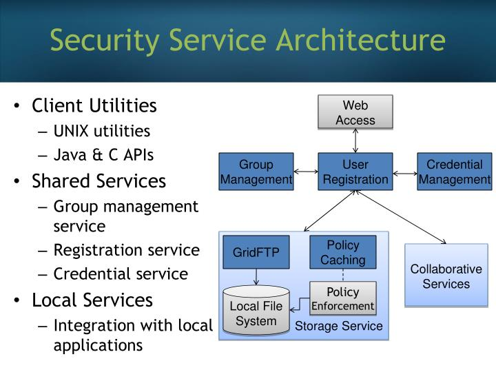 Security Service Architecture