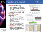 transfers and network