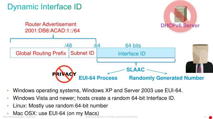 Dynamic Interface ID