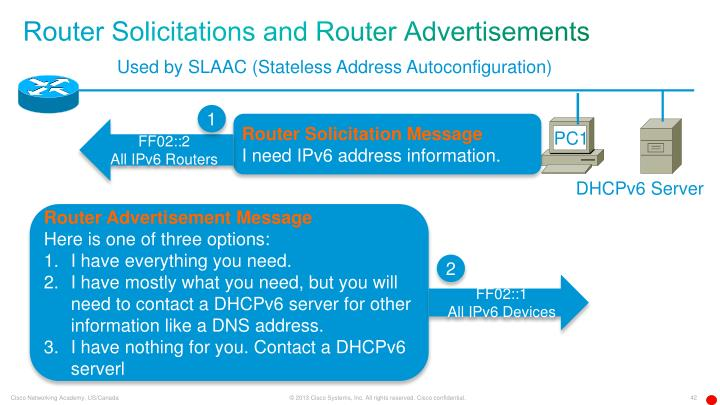 Router Solicitations and Router Advertisements