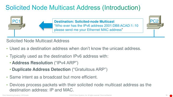 Solicited Node Multicast Address (Introduction)
