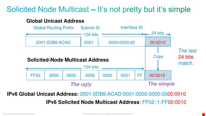 Solicited Node Multicast – It's not pretty but it's simple