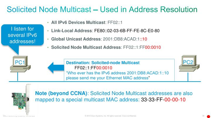 Solicited Node Multicast – Used in Address Resolution