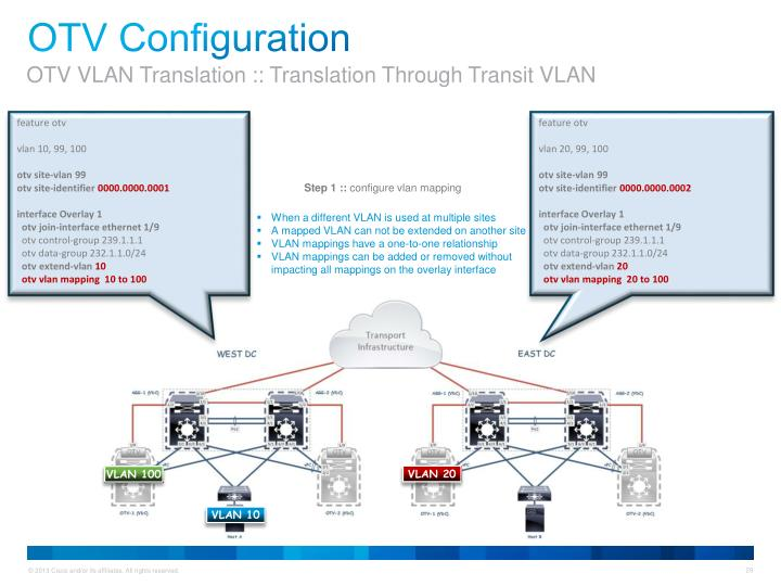 OTV VLAN Translation :: Translation T