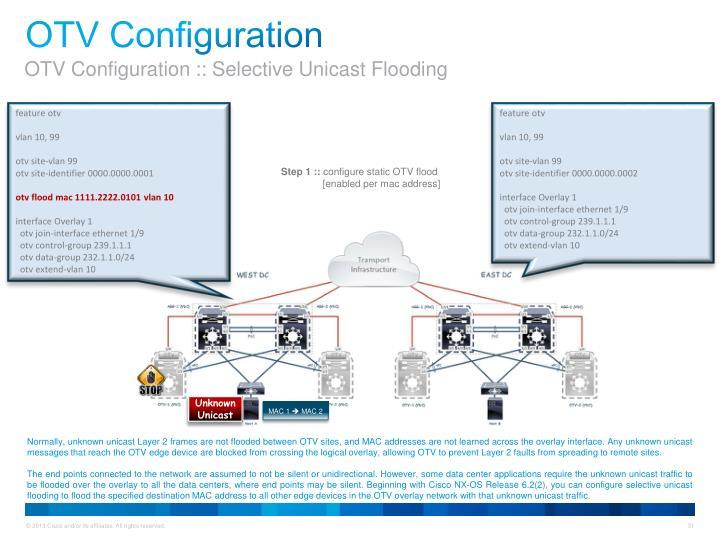 OTV Configuration :: Selective Unicast Flooding