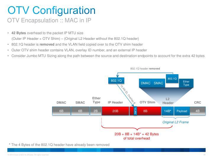 OTV Encapsulation :: MAC in IP